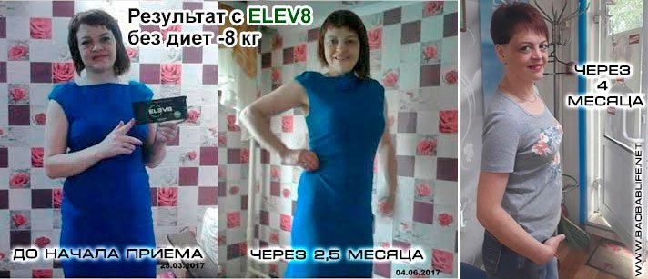 Результаты приёма Elev8