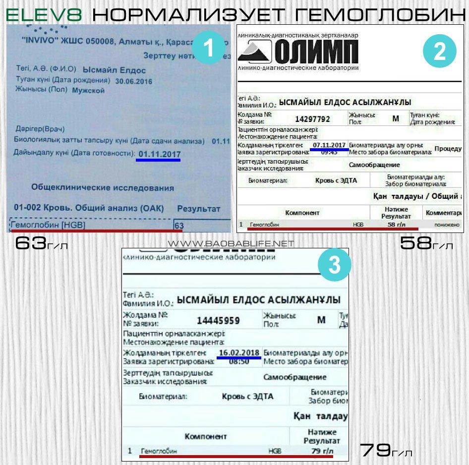 гемоглобин елев8