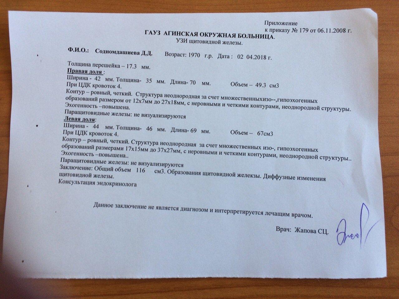 Elev8 и щитовидка -2